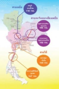The State Railway of Thailand