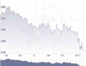 The Eurozone Incognito