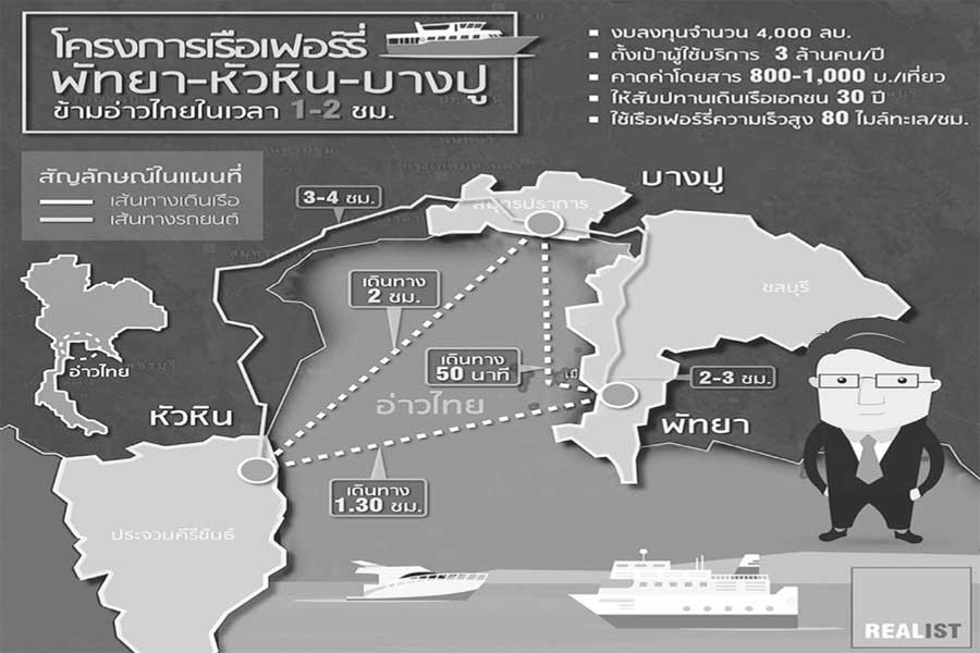 Pattaya to Hua Hin Ferry Update; a New Plan Launched