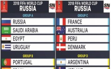 Football Fans in Thailand Can See FIFA World Cup Matches Live : Prawit