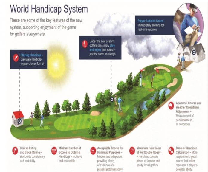 World Golf Handicap System Given the Green Light for 2020