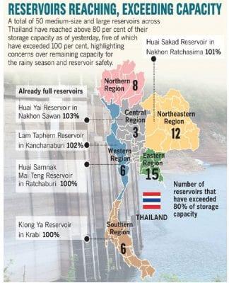 Many Dams Full Before the Rainy Season BeginsMany Dams Full Before the Rainy Season Begins