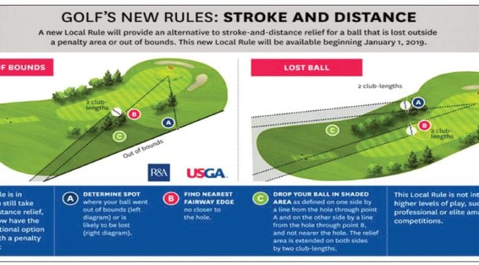 Golf's News Rules for 2019 Revealed