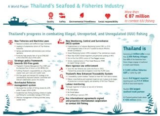 Thailand's Road to Sustainable, Legal, and Regulated Fishing