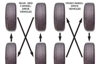 TYRE PLUS provides a free tyre pressure test