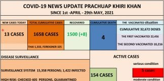 Prachuap Khiri Khan reports 13 new COVID-19 cases